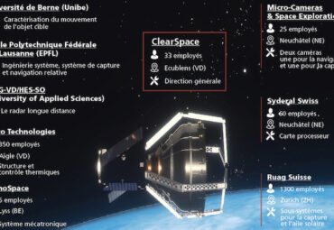 ClearSpace-1 Mission